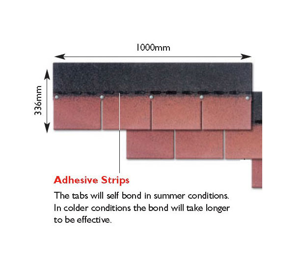 Roof Adhesive Strips